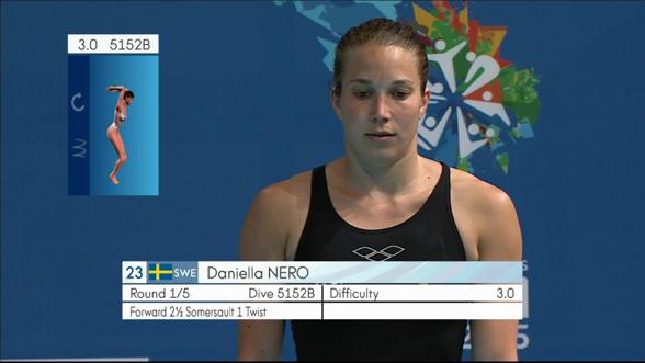 Daniella Nero tog sig heller inte vidare till någon semifinal på 3m under VM i Kazan