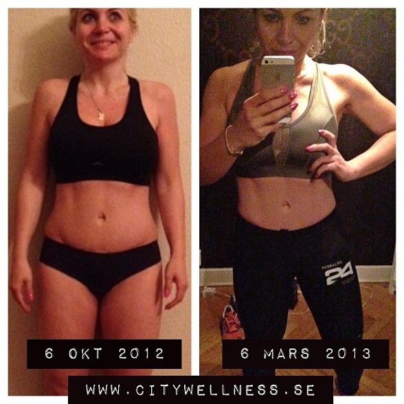 På bilden har jag gått ner över 6,5kg fett men på bara 90 dagar brände jag 5,6kg fett och det kanske säger en del men på bilden nedan ser du hur mycket i volym 2,5kg fett är, så då förstår du att om man äter rätt ( träningsresultaten är 80% mat & 20% träning)  så får man bra träningsresultat :)