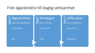 Strategi för konkurrenskraft