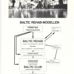 RÖRANDE XTRA MTRL 1986-2C,REHABFOLDERN 001