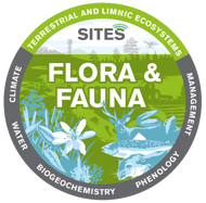 Go to page with more information about SITES research opportunities regarding fora and fauna