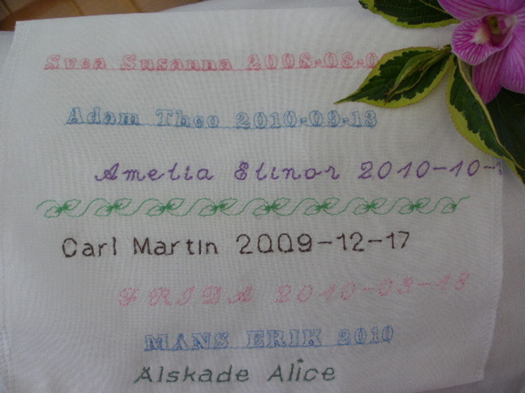 Namn,datum eller annan text.