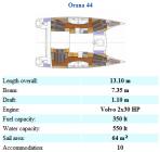 cat Orana 44 (Västindien)