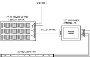 Kopplingsschema LED tejp