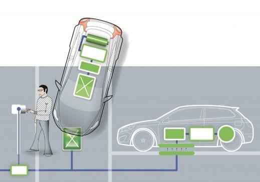 Volvo tror på induktiv laddning av elbilar