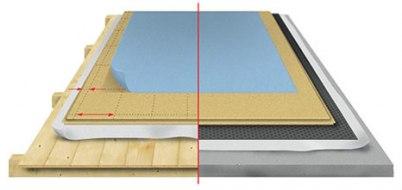 Lägga golv betongplatta