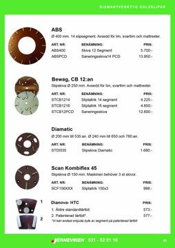 Verktyg: ABS-, Bewag-, CB12-, Diamatic-, Scan Kombiflex 45-, Dianova- och HTC golvslip