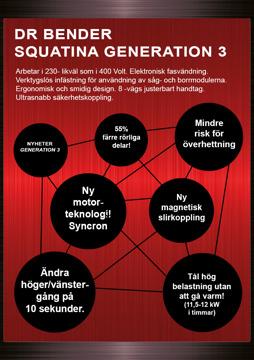 Dr Bender Nyheter Generation 3