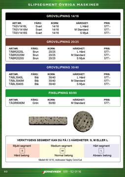 Slipverktyg betonggolvslipar