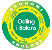 Ekonomi och ekologi i balans!