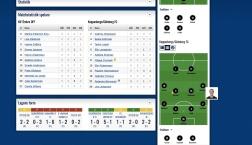 På SvFFs hemsida kan du enkelt följa KGFCs matchhändelser live.