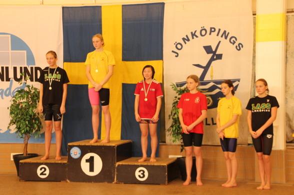 Prispallen i Jönköping