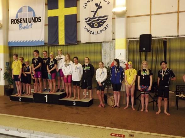 Jönköping - prispallen gren 15-18