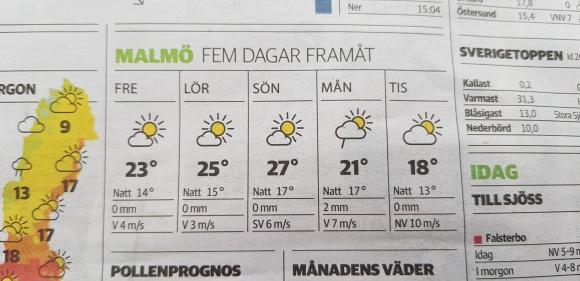 Sydsvenskans väderprognos under Sim-SM