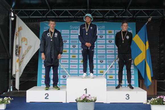 Resultat 14 100m Frisim Pojkar, 14 och yngre Pl Namn Född Klubb Tid
