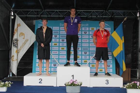 Resultat 14 100m Frisim Pojkar, 16-17 år Pl Namn Född Klubb Tid