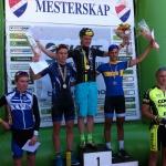 Nordiska mästerskapen Horten
