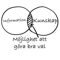 Bild ur boken Slå Börsproffsen!