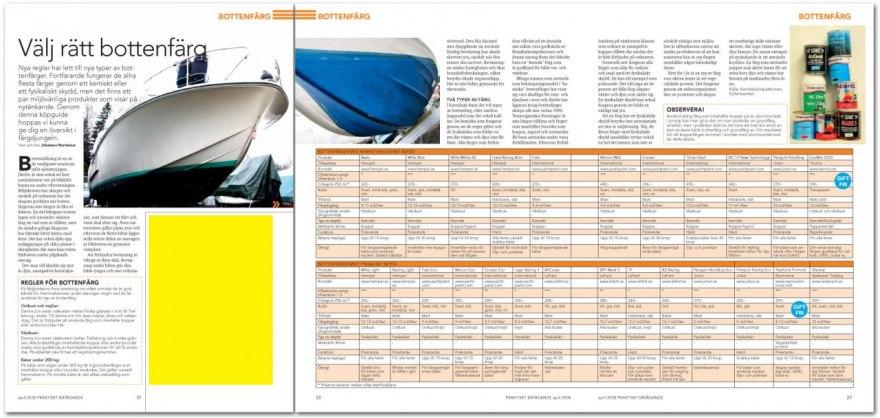 Läs gärna guiden till att välja rätt bottenfärg, om du är intresserad av att pyssla praktiskt med din båt.