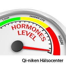 hormonnivåer