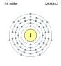 Iodine (Jod) Profile