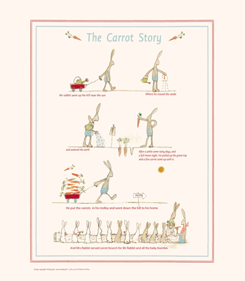 Maileg The Carrot Story Plansch - Maileg The Carrot Story Plansch