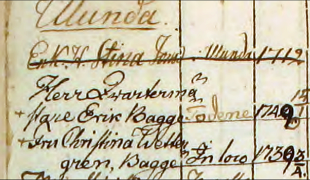 (Husförhörslängd 1779-1787 - Dokumentbild med tillstånd av ArkivDigital - www.arkivdigital.se)