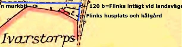 Karta 1794 visar att Flinks husplats kan ha haft två hus tätt intill varandra i gränsen till Ivarstorp -1854 rivna med nytt hus byggt i 120 b -del av Flinks intäkt. Blått=Bäckedalen Ivarstorp=Flinkebo