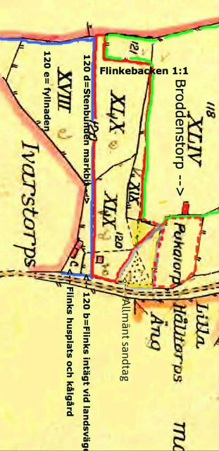 Karta 1794 inför skiftet 1803: Blått=Bäckedalen under Ivarstorp, Rött= Bäckedalen under Späckatorp, Grönt= Hålltorps ägor, Grått=Allmänt sandtag. KIlarna i och runt sandtaget förvirrar under många år!