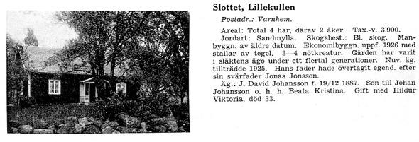 Utdrag ur Svenska Gods och gårdar, 1942. För boende och släktskap se boendeförteckning nedan!