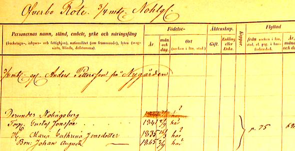 Publicerat med tillstånd av www.arkivdigital.se  - ur husförhörslängd 1862-1869 - AID: v17795.b70.s65