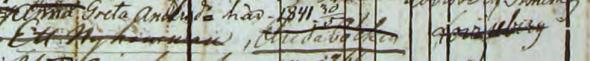 Från www.arkivdigital.se - husförhörslängd