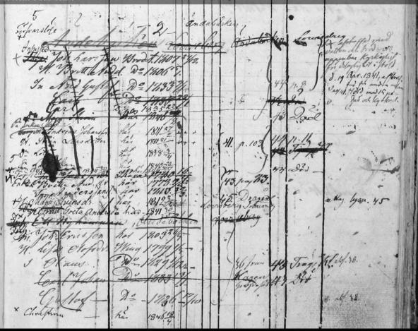 Från www.arkivdigital.se - husförhörslängd  1836 - 1846 - klicka på bilden för att se den större!