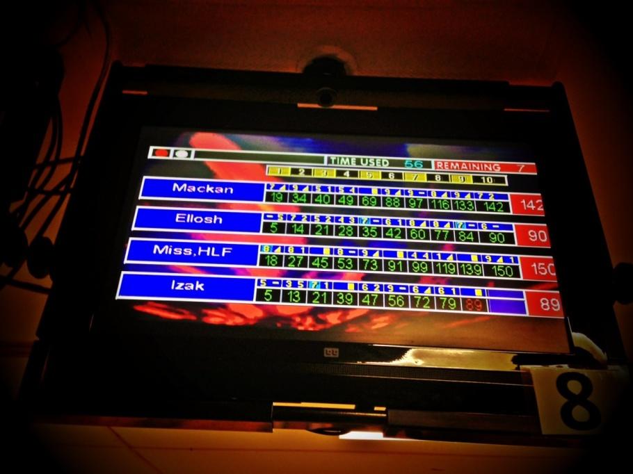 ...tack kära Tobias Bornefalk, jag som trodde jag var en naturbegåvning och kanske hade satsat på en karriär inom bowlingen. Men tack för titeln Miss HLF (Herbalife) !