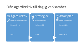 Strategi för konkurrenskraft