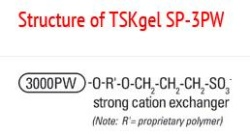 Structure of TSKgel SP-3PW