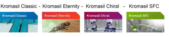 Kromasil faser