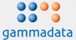 Gammadata Instrument AB