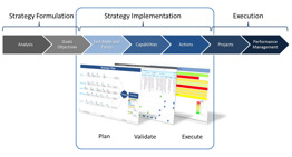 Strategy Process: The implemantation phase is where we provide full support and technical solutions