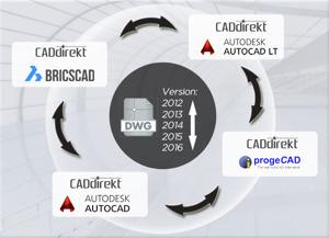 DWG-kompatibla verktyg från CADdirekt
