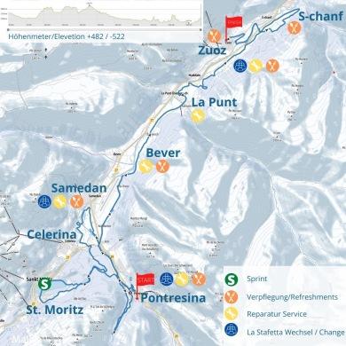 Den nya bansträckningen 2022 med senare start i Pontresina för 55 km åkare (tidigare var starten tidigare på morgonen i Zouz och loppet 65 km). Bekvämt för Globalrunners åkare som bor i Pontresina.
