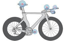 Bikefit - Triathlon Cykel - Bikefit - Triathlon Cykel