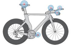 Bikefit - Triathlon Cykel