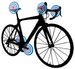 Bikefit landsväg Cykel