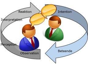 LDT360 samtalen kommer att ge dig mycket värdefull feedback information