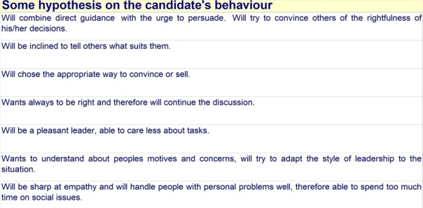 Hyothesis on the candidate's behaviour