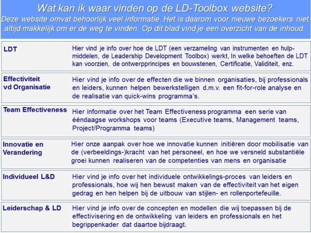 Wat kan ik waar vinden of de LD-Toolbox website?