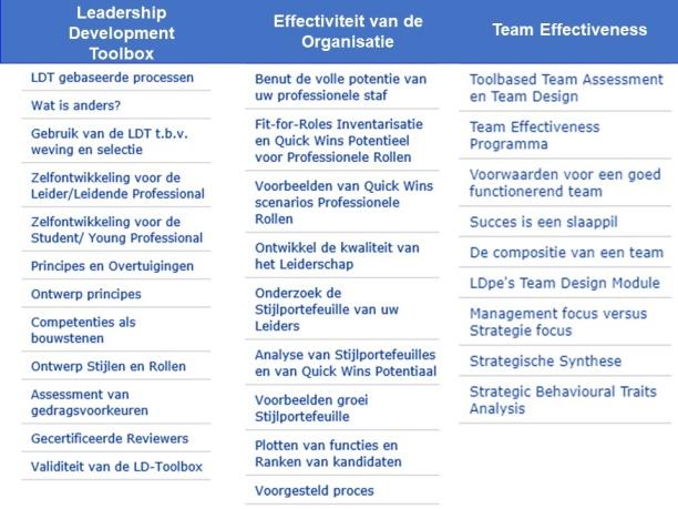 Inhoud van de LD-Toolbox website - stromen 1-3
