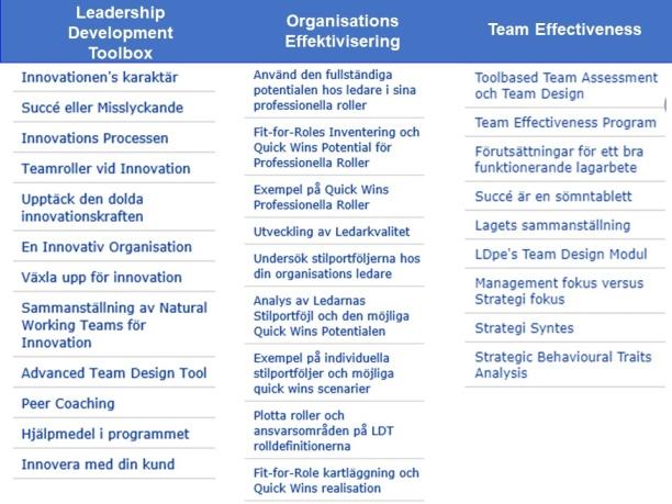 Innehåll LD-Toolbox webbsidan - strömmarna 4-6