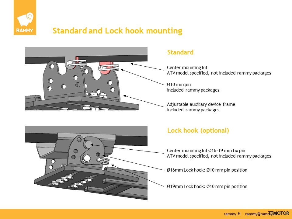 Rammy-mountings-standard-and-lock-hook